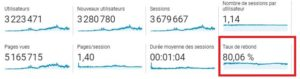 taux de rebond Google Analytics